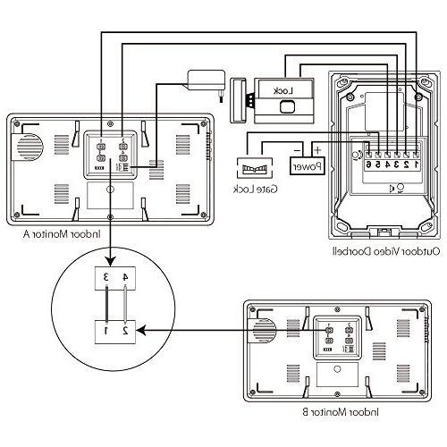 1byone 103NA-0001 Intercom System Video Kit x 4.1