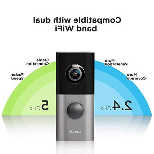 Zmodo Video 1080p Camera Viewing Angle, Works with Alexa