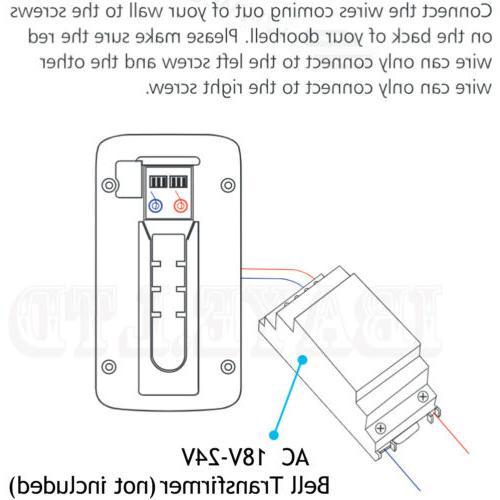 Wireless Smart Video WiFi 1080P Vision Receiver