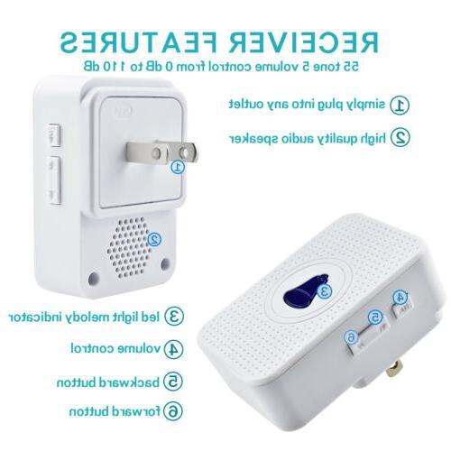 Wireless 55 1 Transmitters+1 3 US